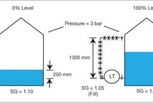 Differential Pressure Level Transmitters / Differential Pressure Level Transmitters