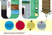 Vida Ecológica / ¿Que podemos hacer por la Madre Tierra?