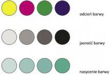 Zagadnienia barwy