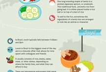 EFL&ENGLISH:  FOOD