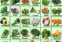 Calcium & Vitamin D / the questions that bother  a newbie vegan