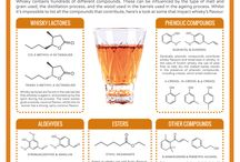 Food Science / Scientific applications, processes and explanations of food and drink