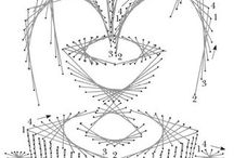 haft matematyczny wzory