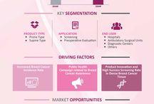 CMI Infographics