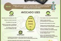 Foodies / Weet wat je eet