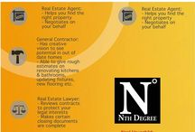 Nth Degree Realty