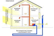 Пассивный дом / Он же энергоэффективный дом