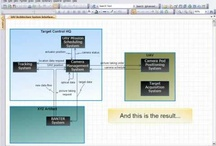 System Architect -- How To