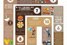 Infographies Restauration / Infographies sur les différentes types de restauration
