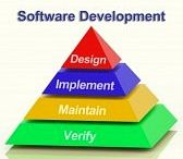Software Development / Software development is a process, where we develop software by coding. For Totally cutomised Software Development, reach us.http://goo.gl/pEyZPv