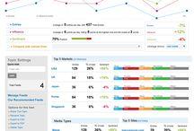 Digital | Analytics  / by Justin Graham