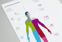 Editorial and Infographics