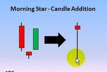 Psicología de las velas japonesas / Patrones de reversión de velas japonesas