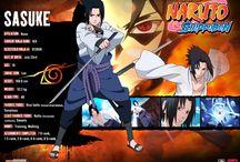 Naruto characters stats