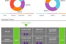 AMC - ICT recruitment / Alles over AMC en ICT recruitment