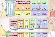 Измерение продуктов