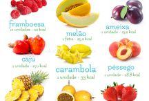 frutas com poucas calorias