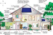 Arquitetura - Sustentável