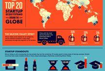 Cool Small Biz Infographics