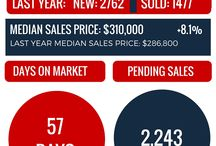 Real Estate: Portland Market Updates, Labrousse