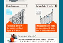 Infographics / Infographics about sun protection systems like shutter, sunshades, pleated shades, curtains ...