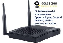 Commercial Routers Market