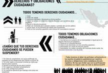 Tema 5. Ciudadanía: perspectivas y alcances / Tarea 4. Mi blog: Yo ciudadano
