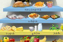 Υγιεινή διατρο