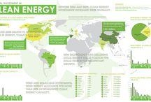 Ekalavvya Infographics