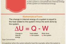 Chem Eng info