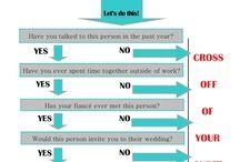 wedding guests list in 30sec
