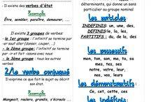 Français - recursos / Recursos de gramatica francesa y otros