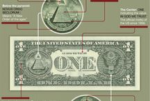 Meaning of the US dollar