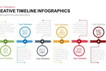 Timelines and Visuals for presentation