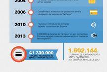 Infografías varias