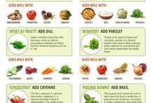 Herbs, growing and uses