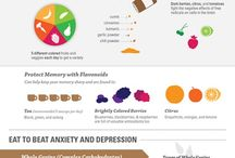 Brain + Food