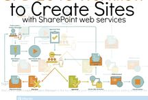 SharePoint Tips, Tricks, & Traps / ~ All things SharePoint. The latest, greatest posts. ~  Please only pin 7 things at time. Let 3 people pin once before you pin again. PINS MUST LINK TO A WEBSITE. Bloggers may invite other bloggers. Want to be invited? Comment on my pins. Thanks ~Jim Bob