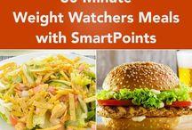 weight watchers smartpoints