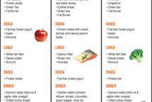 Reseptit / Ruokavalioita
