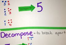 Decomposing/composing#