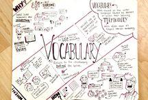 Klousketch / in diesem Board geht es um die interessantesten Sketchnotes des Internets und um meine neuesten Skechnote Werke.