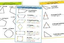 proprietes geometriques