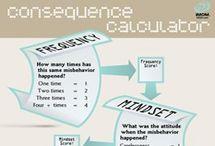 Behavior/routines