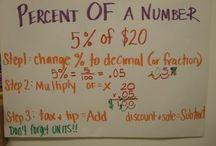 Anchor Charts / 7th Grade Math