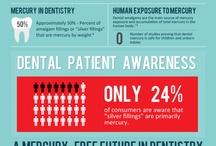 Mercury Free Dentistry