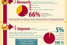 CRM / Useful CRM infographics. Collated by @andymerch, Head of social media at Populate Digital.