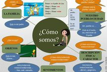 Spanish I Unit 2: Families and Communities / PVRHSD Families and Communities