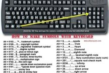 Shortcut keys
