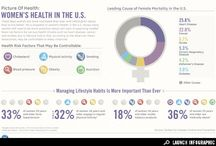 Health and Science Infographics / #infographics